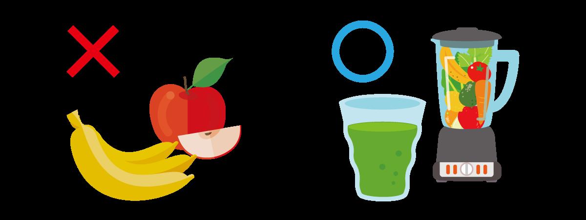 置き換えダイエットはリンゴやバナナではなく、専用の置き換えドリンクを使うと良いということがわかる図解